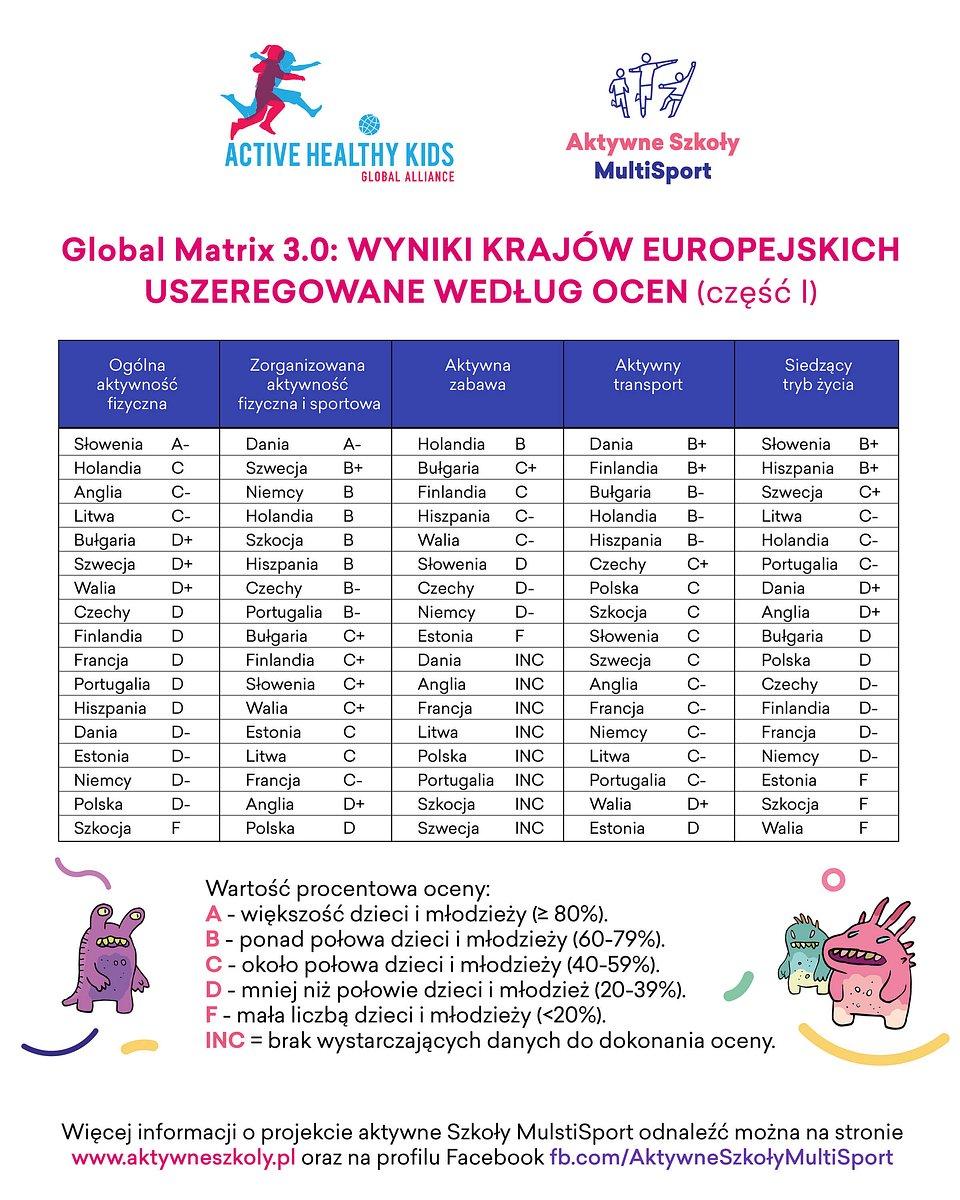 Global_Matrix_Aktywne_Szkoly_MultiSport_2018_tabela1.jpg
