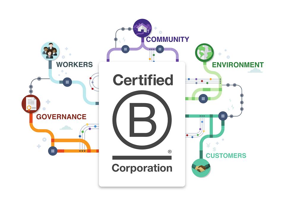B-Corp-Certification-2018-Jerrod Modica.png