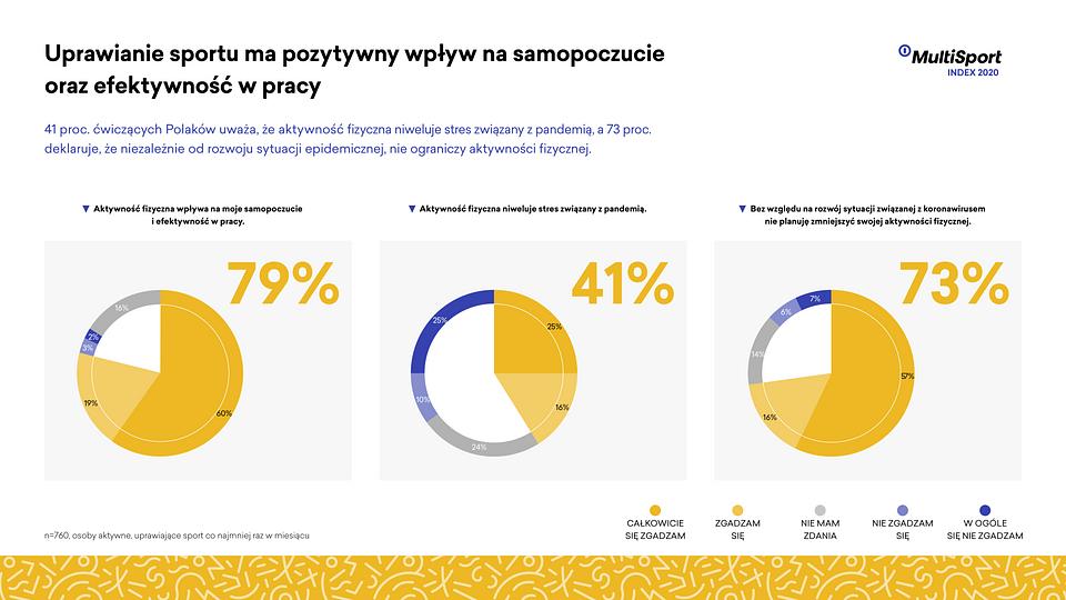 MSIndex2020_pozytywny_wplyw_sportu_infografika.png