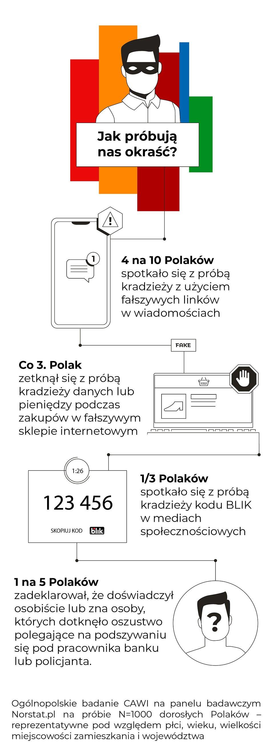 infografika-do-informacji-prasowej_1v2.jpg