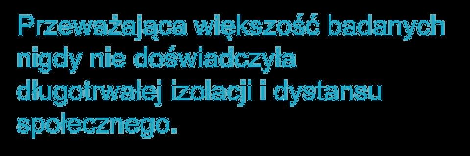 Izolacja społeczeństwa.png