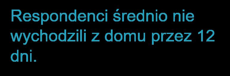 Okres izolacji społeczeństwa_średnia.png