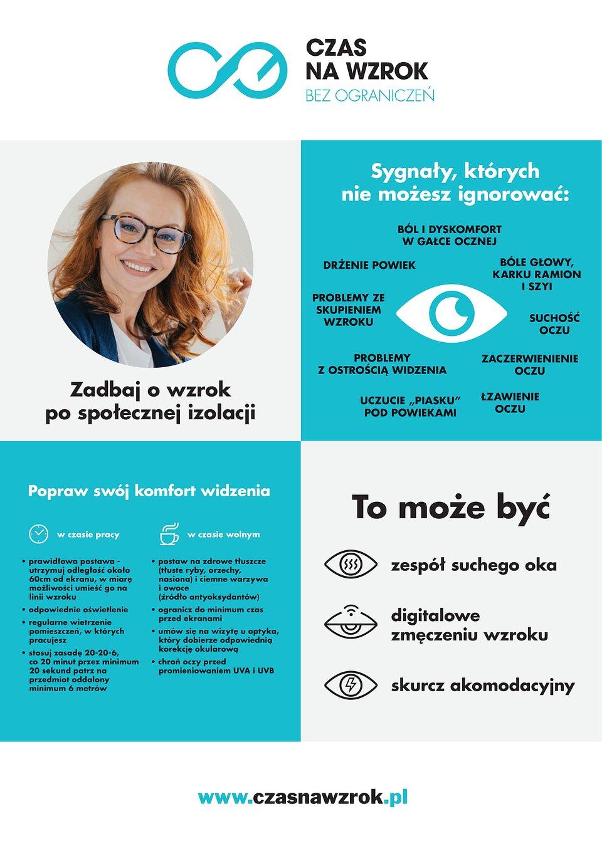 essilor Infografika do informacji prasowej_29.06-1.jpg