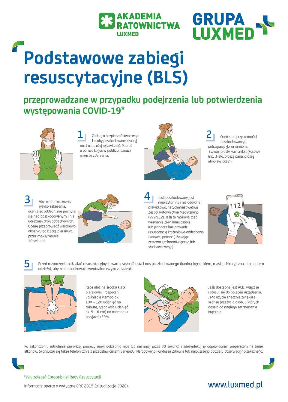 Pierwsza pomoc w dobie COVID-19_infografika.jpg
