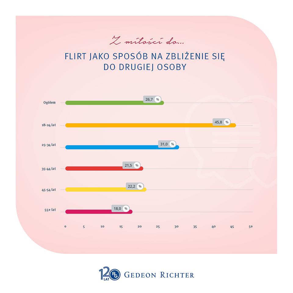 GR.grafiki do postow SOME-Flirt jako sposób na zbliżenie się .png