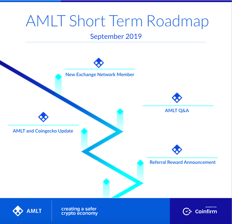 AMLTRoadmap2019Graphic.png