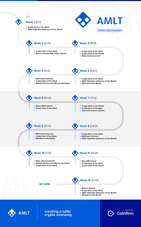 Short-Term-Infographic-AMLT_7_11.png