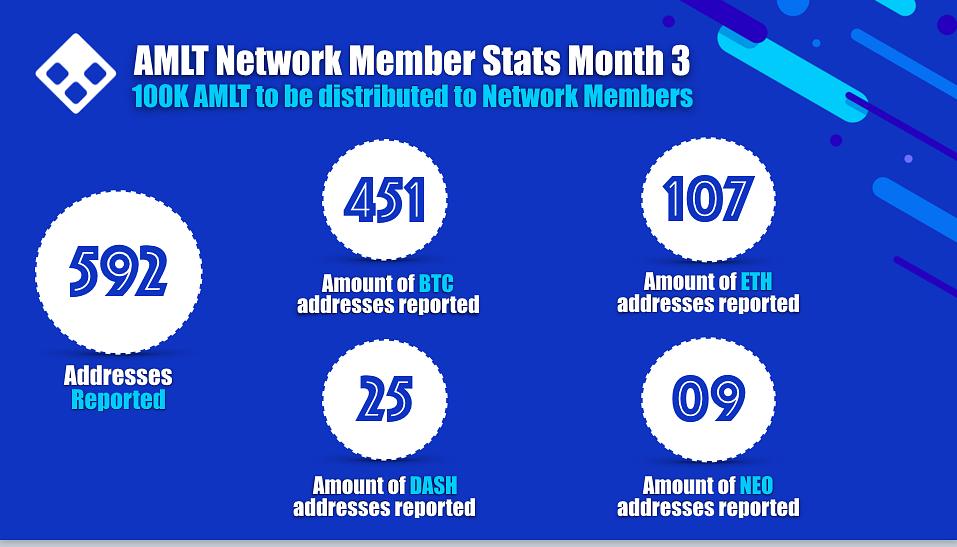 Networkstats.png