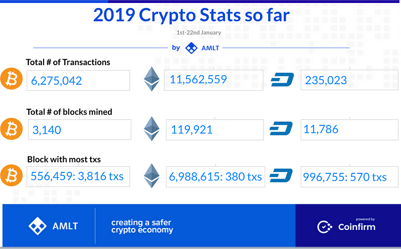 Cryptostats2019.png