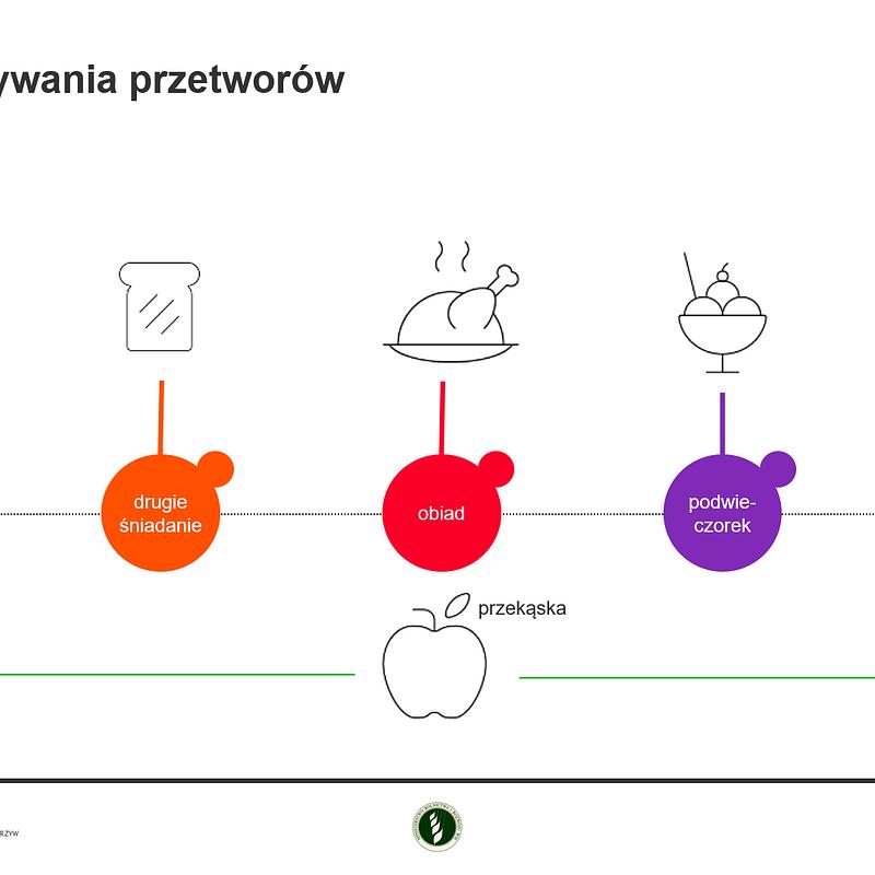 NBKWiO Przetwory jesień 2020 (14).png