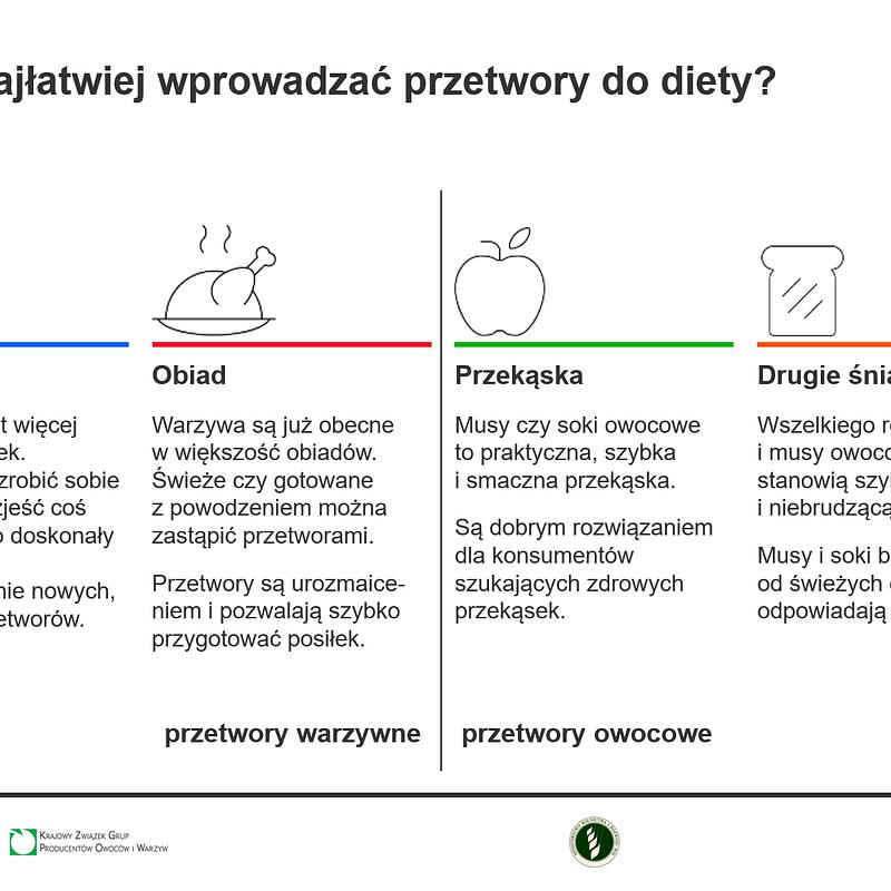 NBKWiO Przetwory jesień 2020 (21).png
