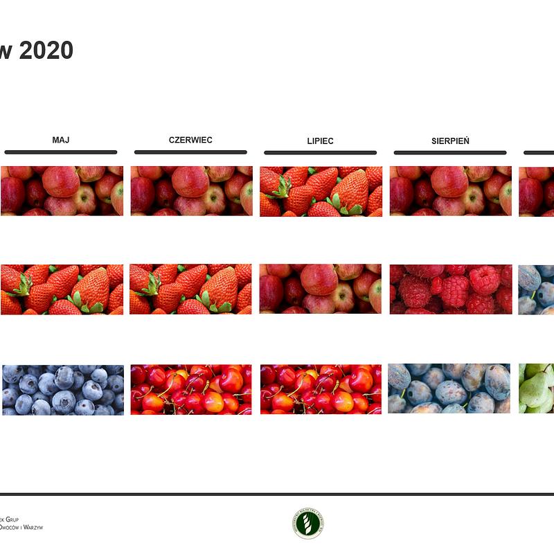 NBKWiO Konsumpcja w październiku 2020 (2).png