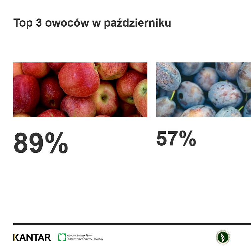 NBKWiO Konsumpcja w październiku 2020 (1).png