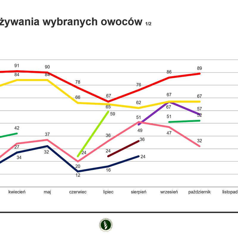 NBKWiO Konsumpcja w październiku 2020 (3).png