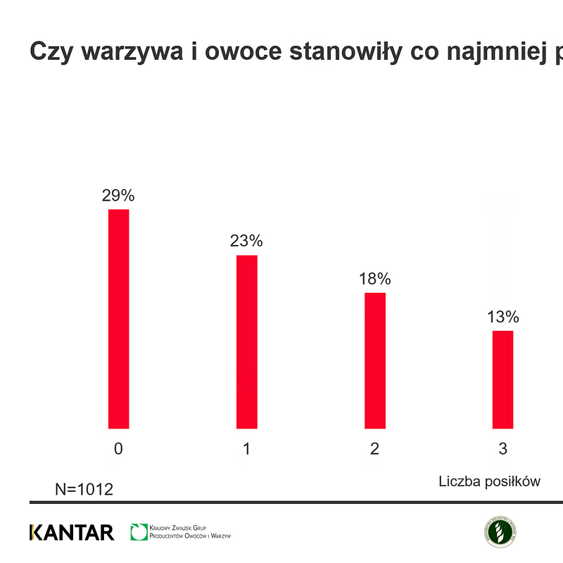 NBKWiO Konsumpcja w październiku 2020 (13).png