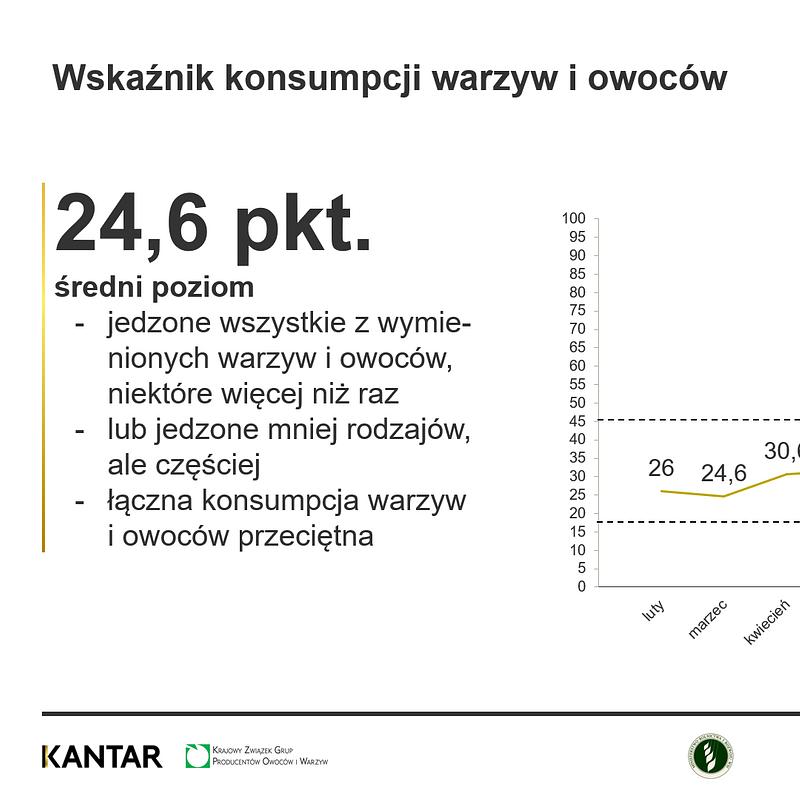 NBKWiO Konsumpcja w październiku 2020 (9).png