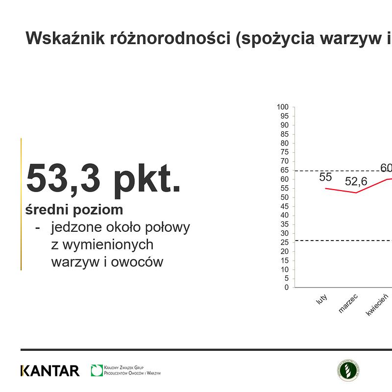 NBKWiO Konsumpcja w październiku 2020 (10).png