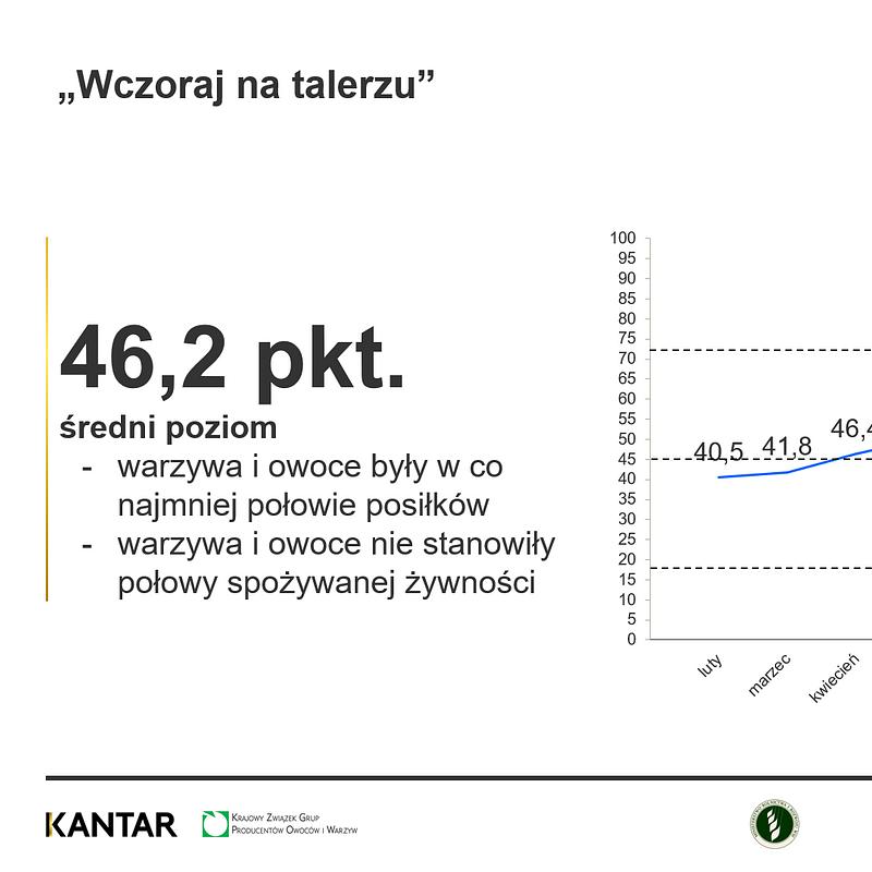 NBKWiO Konsumpcja w październiku 2020 (14).png