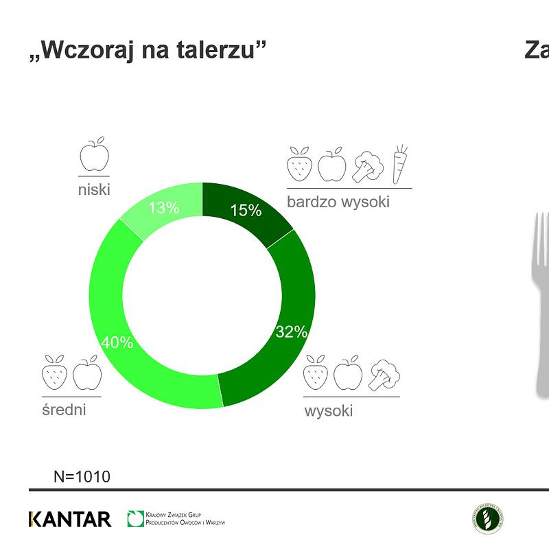 NBKWiO Konsumpcja w październiku 2020_(15).png