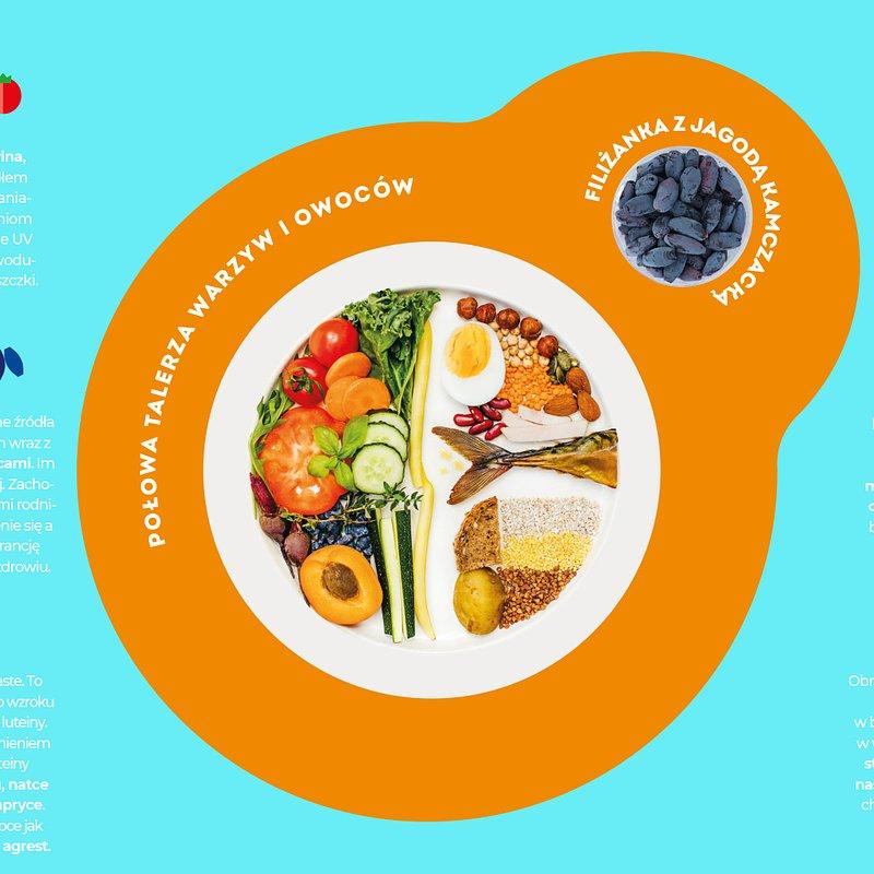 FACEBOOK Jedzenie na odmłodzenie (2).jpg