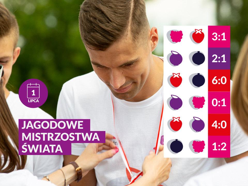 Jagodowe Mistrzostwa Świata (7).jpg