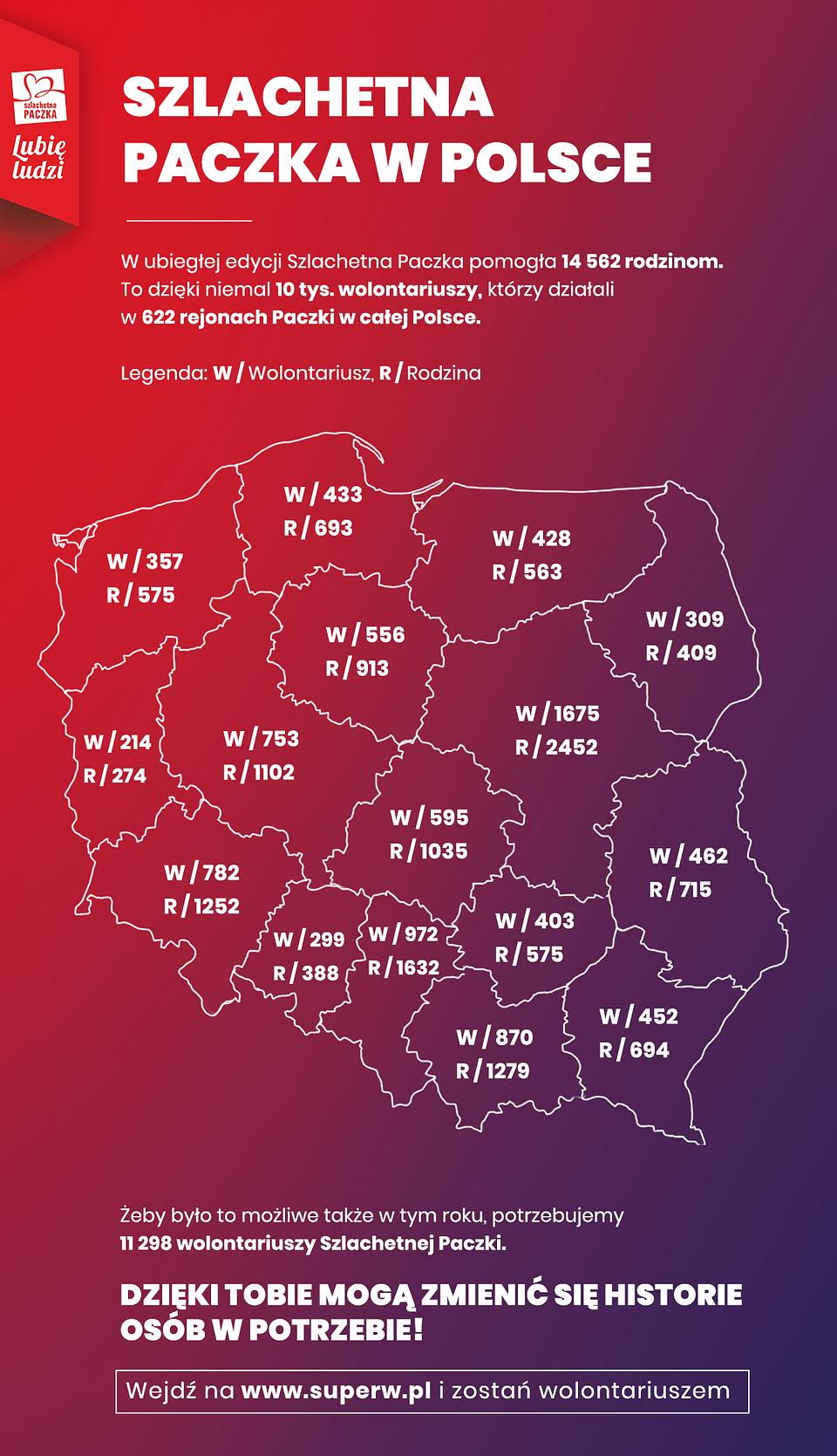 Infografika_Polska_SuperW_SzP.png