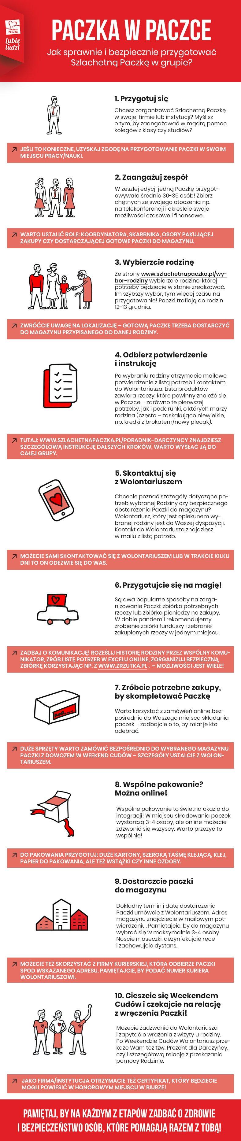 infografika_jak przygotować Szlachetną Paczkę w grupie_10 kroków.jpg
