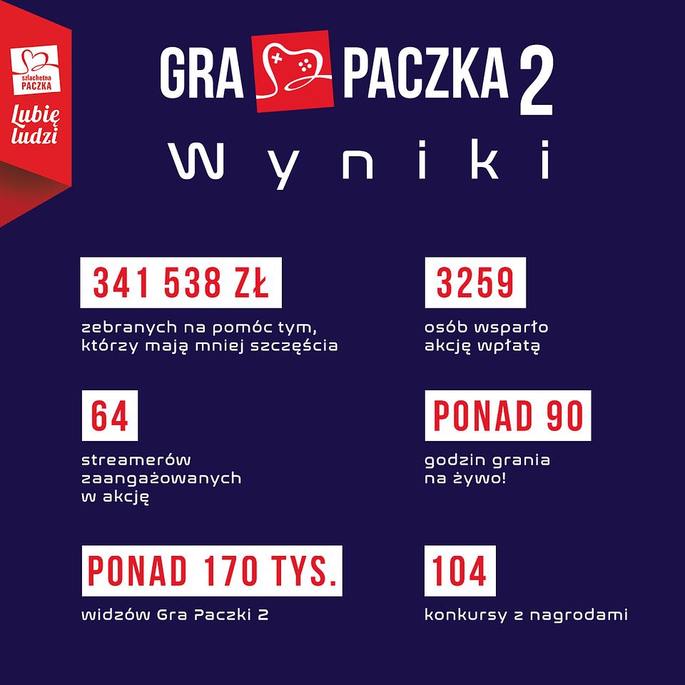 2020_11_17_szp_grapaczka_fb_wyniki_finansowe_3.png