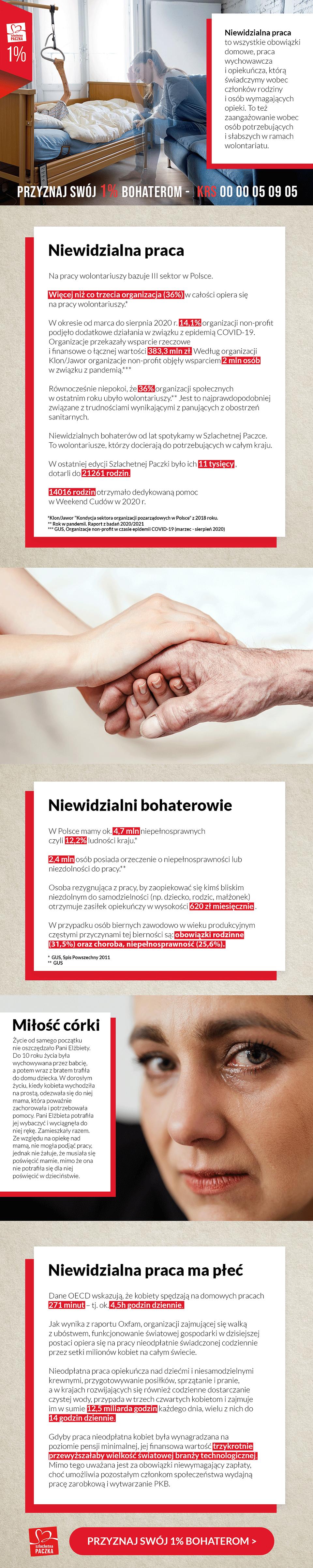niewidzialni_bohaterowie_infografika_06_04_2021.png