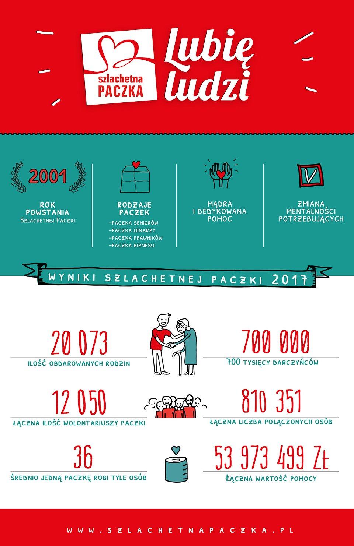 infografika_paczka_w_liczbach.jpg