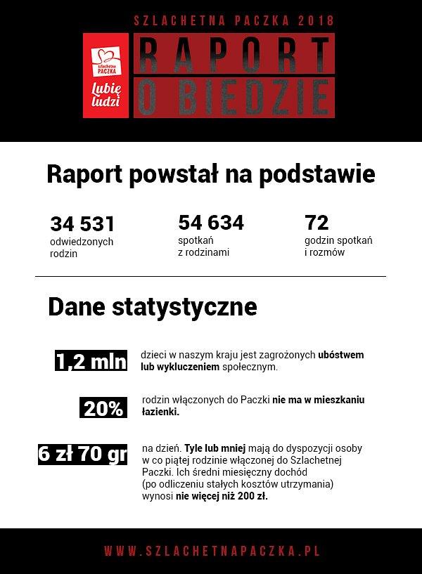 Raport_o_biedzie_infografika_statystyki.jpg
