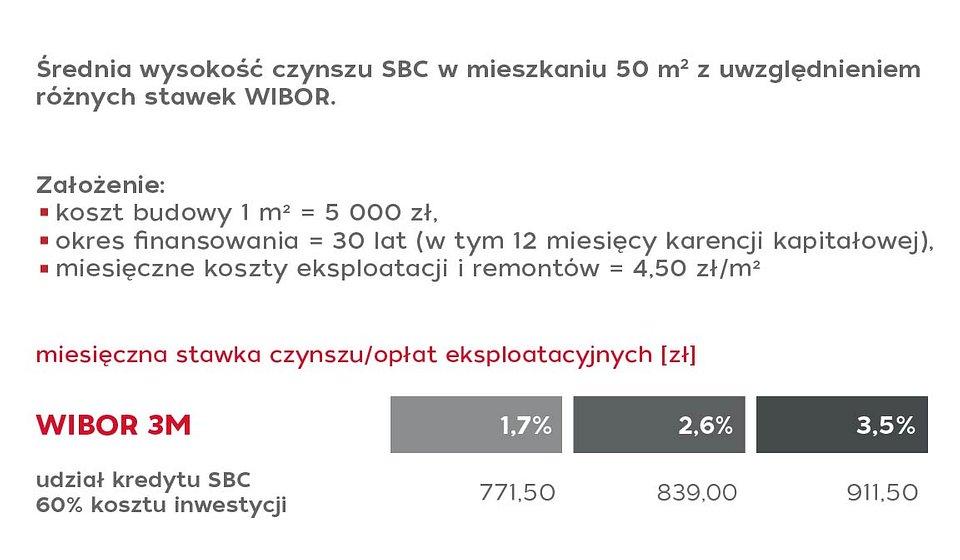 WIBOR -02.jpg