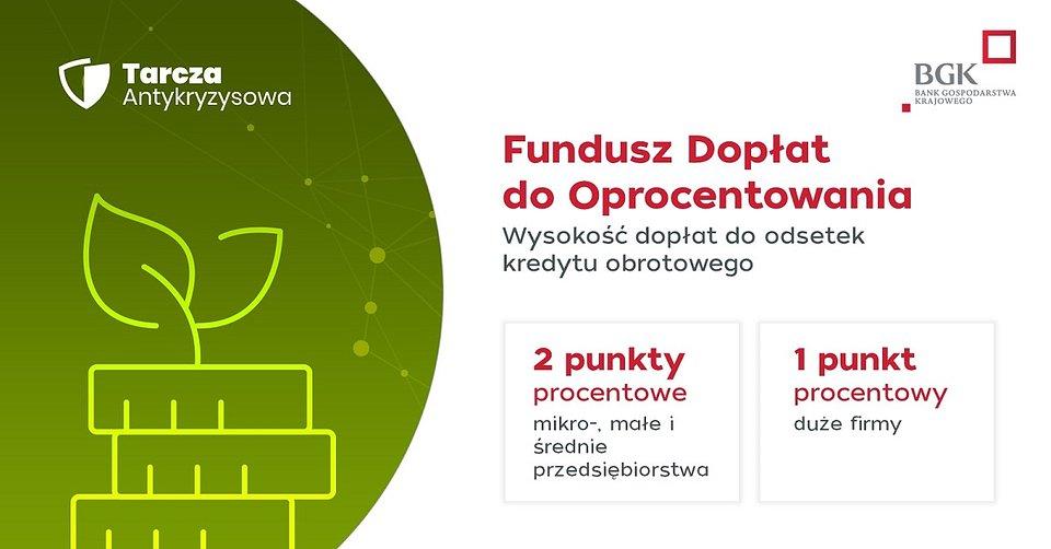 infografika fundusz dopłat 1.jpg