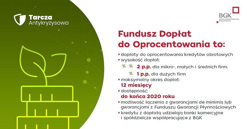 infografika fundusz dopłat 2.jpg