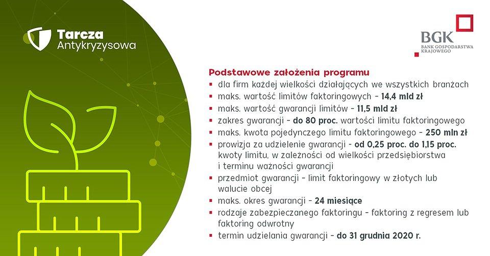 Gwarancje_grafika_4 1200x628.jpg