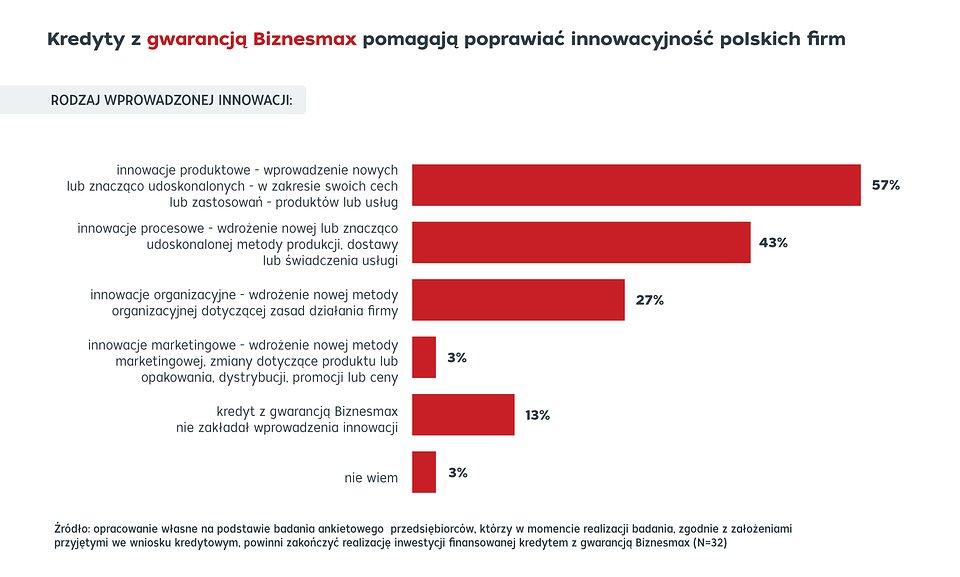 biznesmax wykresy-02.jpg