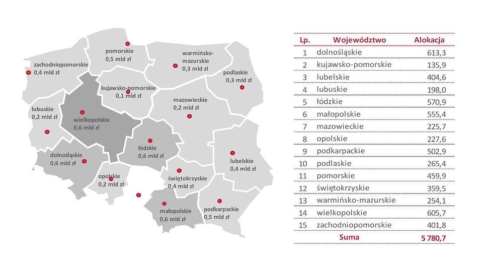 Wartość środków przekazanych do BGK w podziale na województwa