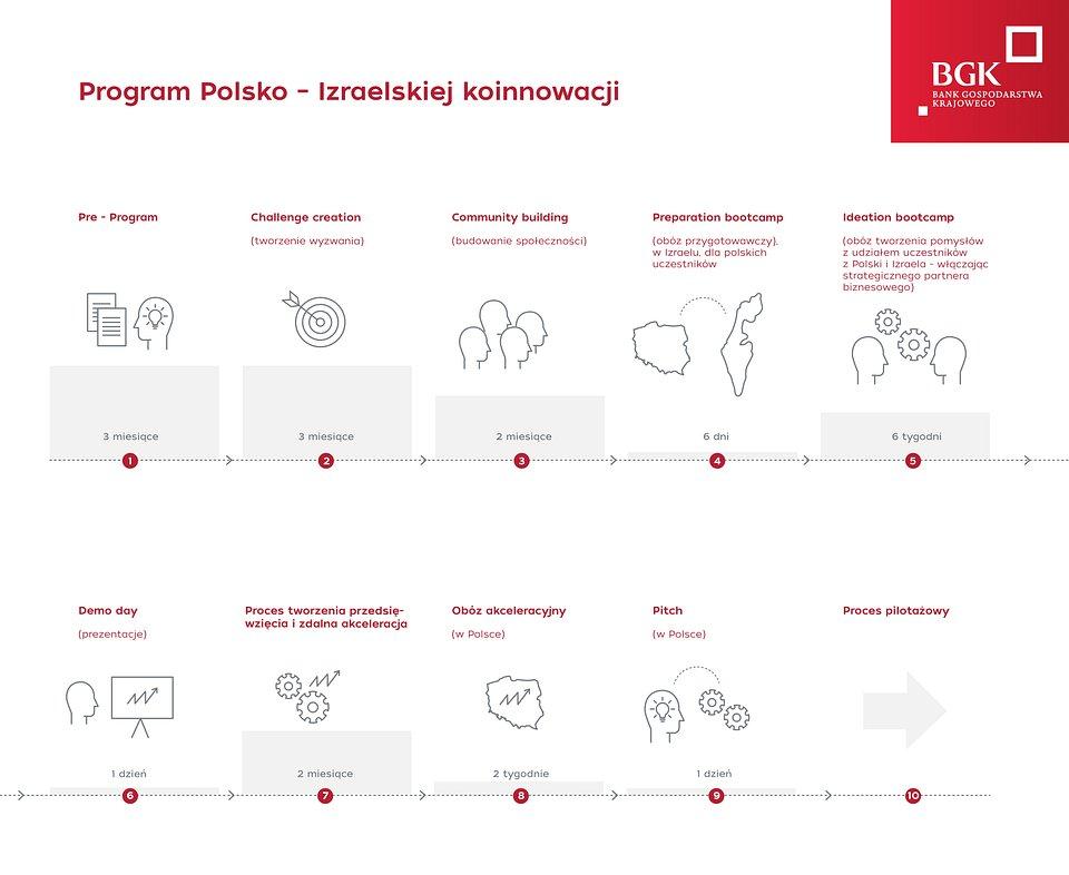 infografika_koinnowacje_v1-1.jpg