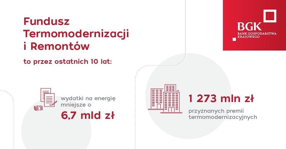 BGK- Fundusz Termomodernizacji i Remontow-infografika.png