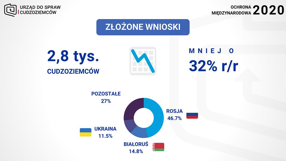 OM 2020 - WNIOSKI.png