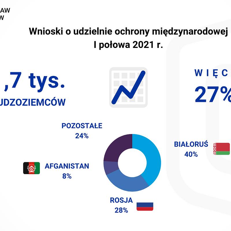 OM I poł 2021 - WNIOSKI.png