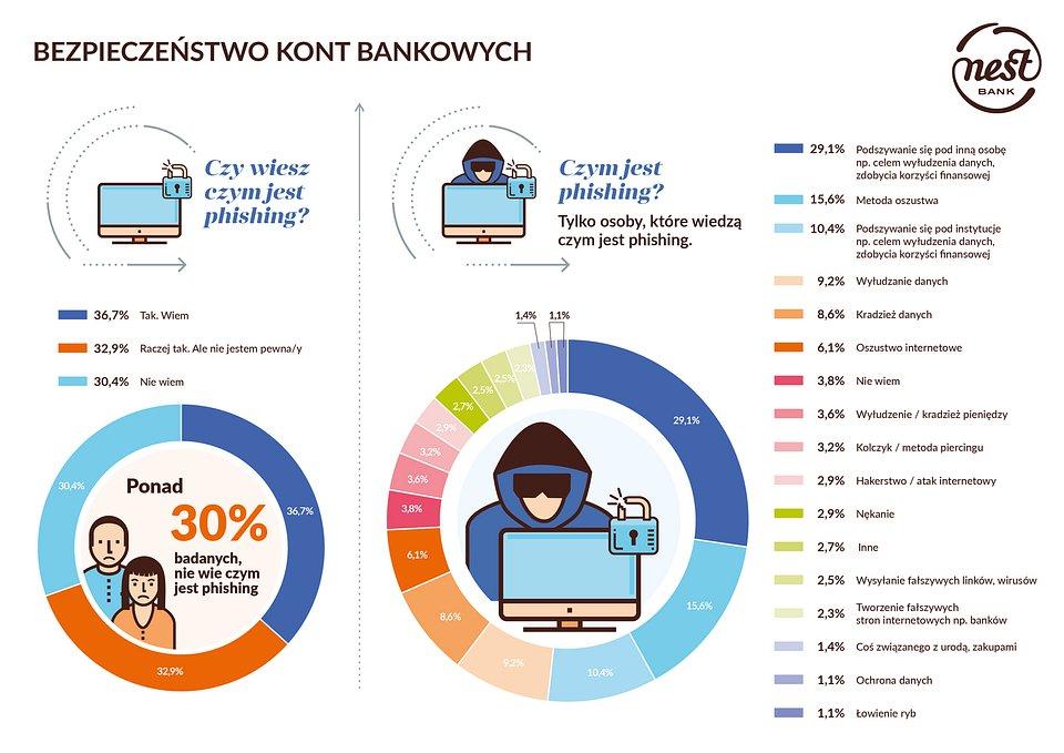 040_nestbank_infografika_v2.jpg