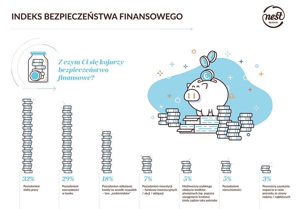 069_nestbank_infografika_v2.jpg