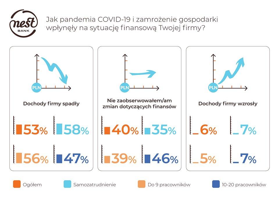 NestBank_Infografiki_pandemii_v4.jpg
