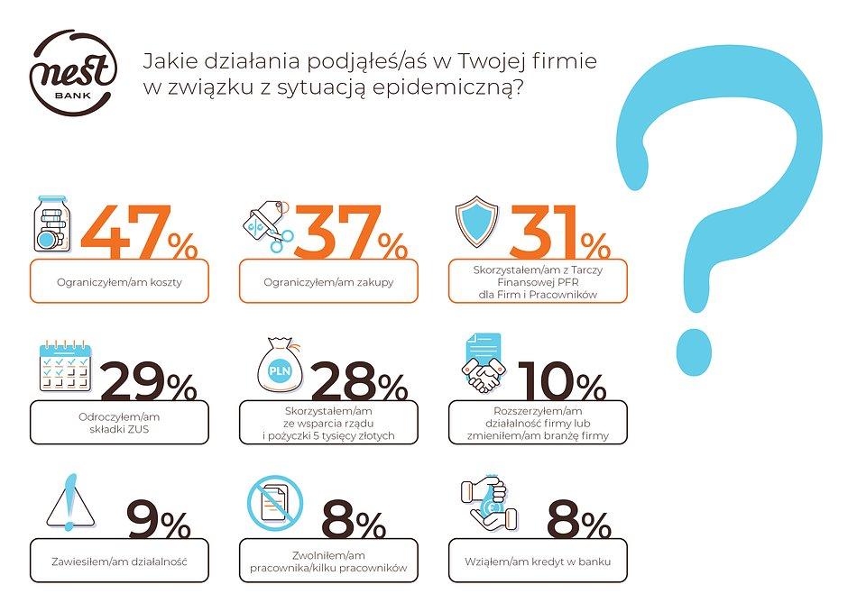NestBank_Infografiki_pandemii_v42.jpg