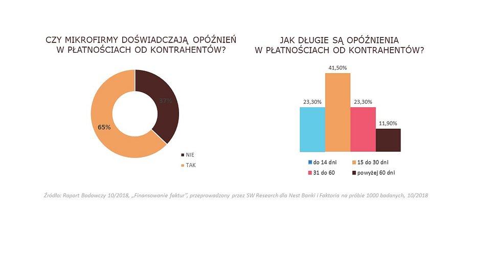 Warsztaty _wyniki badań_artykul.jpg