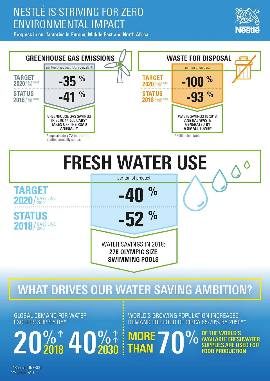 EMENA Sustainability Indicators.jpg