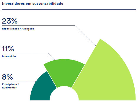 Fig 1. Source: Schroders, global data