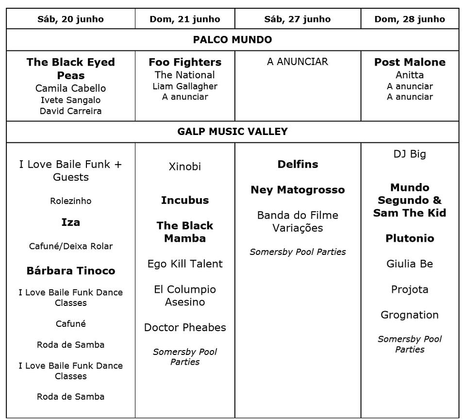 Tabela GMV.PNG