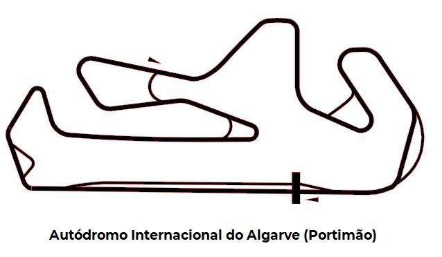 Autódromo Internacional do Algarve.jpg
